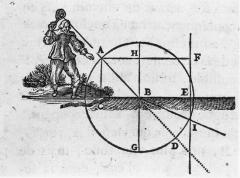 1312542-René_Descartes_Discours_de_la_méthode.jpg